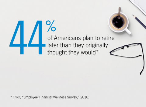 44% of Americans plan to retire later than they originally thought they would