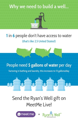 The Meet Group Partners with Ryan's Well Foundation to Give Back on National Friendship Day (Graphic: Business Wire)
