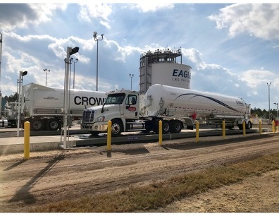 Eagle LNG Maxville LNG Facility, Jacksonville (Photo: Business Wire)