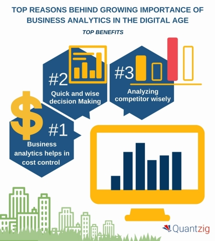 Top 5 Reasons Behind Growing Importance of Business Analytics in the Digital Age. (Graphic: Business Wire)