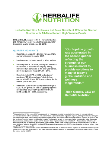 Herbalife Nutrition Reports Q2 2018 Earnings (Graphic: Business Wire)