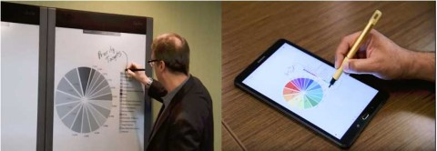 Quilla Connect™, a companion app for Quilla™, extends and enables the engagement for those who are remote by allowing them to use any Android™7 based tablet, smartphone or Chromebook™, to connect to the Quilla ecosystem through a secured cloud service. (Photo: Business Wire)