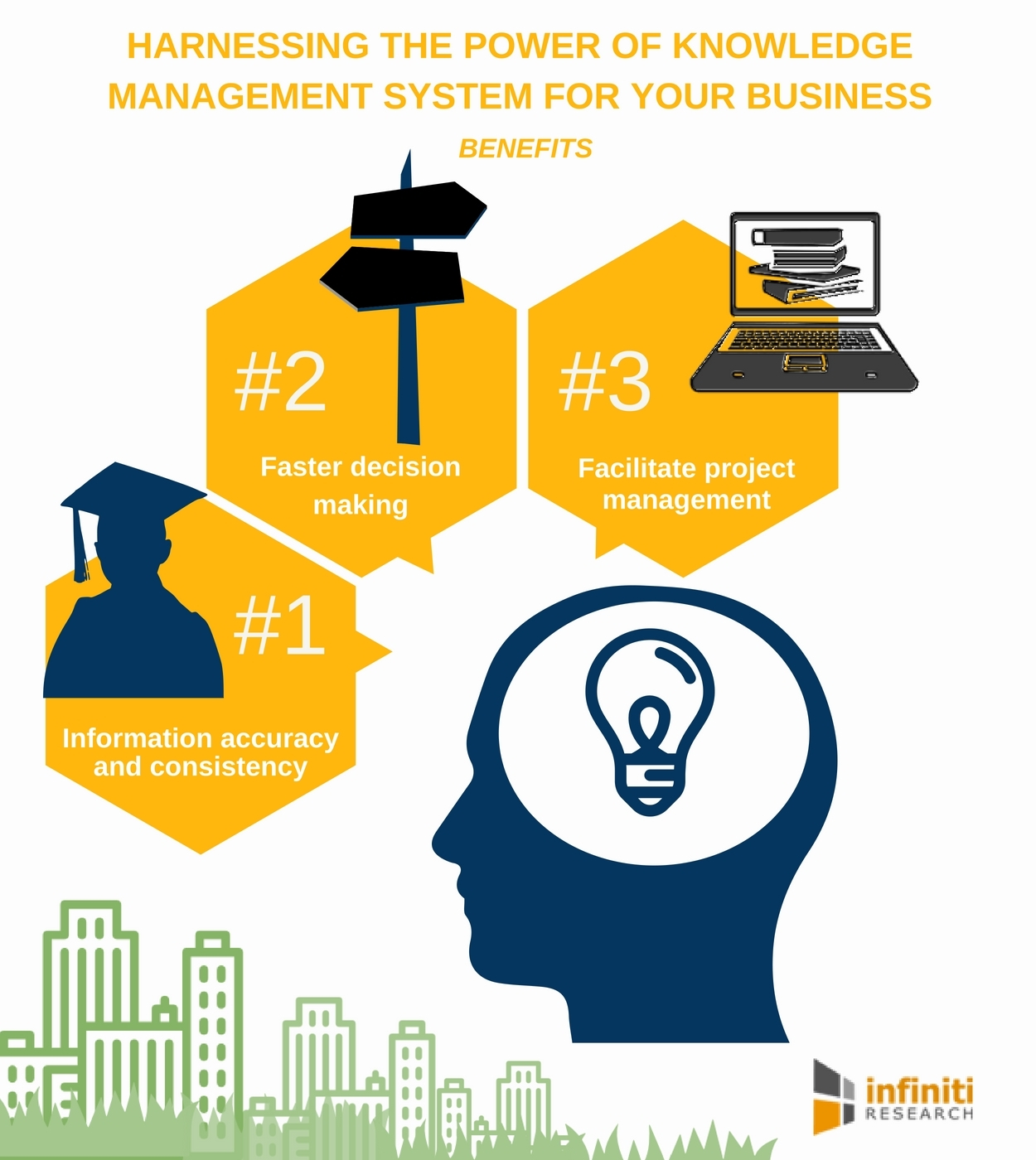 knowledge management system benefits