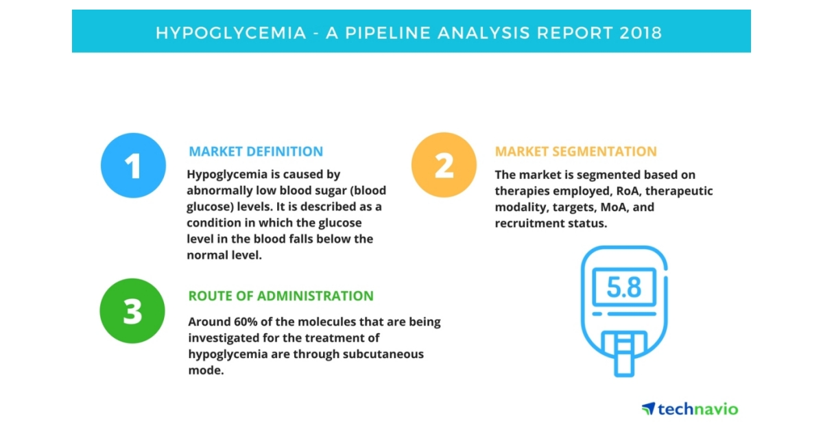 Hypoglycemia  A Drug Pipeline Analysis Report 2018
