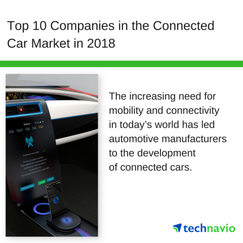 Technavio has published a new market research report on the global connected car market from 2018-2022. (Graphic: Business Wire)