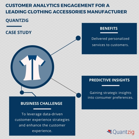Enhancing customer experience for a clothing accessories manufacturer: A Quantzig customer analytics study (Graphic: Business Wire)
