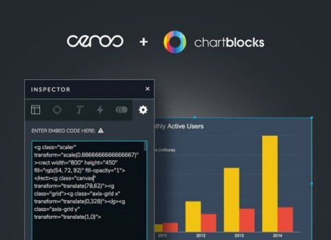 Ceros acquires online chart builder ChartBlocks to enable marketers and designers to create better content experiences featuring data. (Graphic: Business Wire)