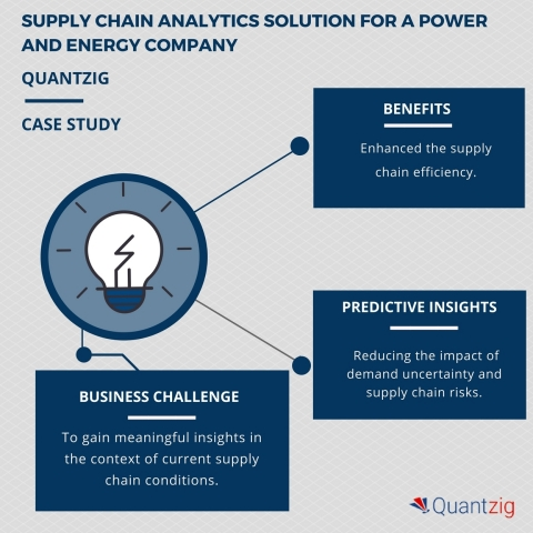 Improving supply chain performance for a power and energy company: A Quantzig supply chain analytics study (Graphic: Business Wire)