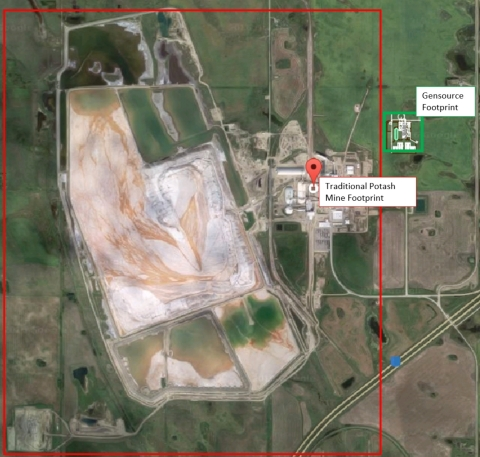 "Figure 2: Side by Side Potash Mine Environmental Footprint Comparison (Gensource footprint vs. ""Traditional"" Potash footprint) Image Source: Google Earth, modified by Gensource"