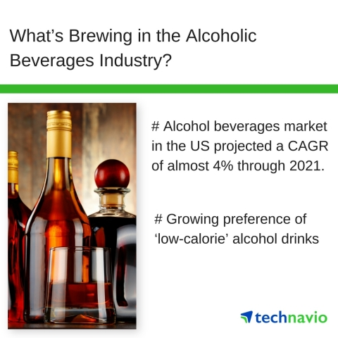 Technavio has published a new market research report on the alcohol beverages market in the US from 2017-2021. (Graphic: Business Wire)