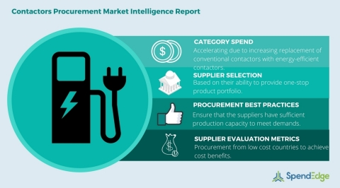Global Contactors Category - Procurement Market Intelligence Report (Graphic: Business Wire)