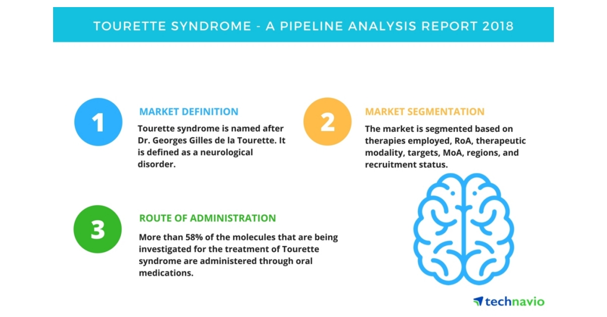 overview of tourette syndrome Comments price: free this publication provides an overview of tourette syndrome, including common symptoms, diagnosis, and available therapies also discussed is ninds-funded research to increase scientific understanding of tourette syndrome.
