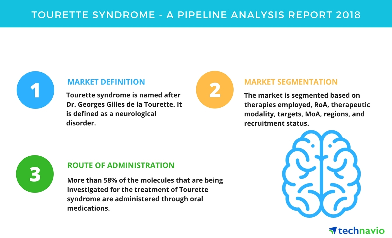 tourette syndrome | a drug pipeline analysis report 2018 | technavio
