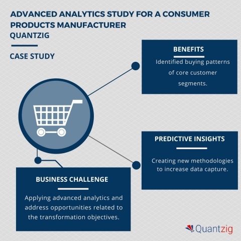 ADVANCED ANALYTICS STUDY FOR A CONSUMER PRODUCTS MANUFACTURER. (Graphic: Business Wire)