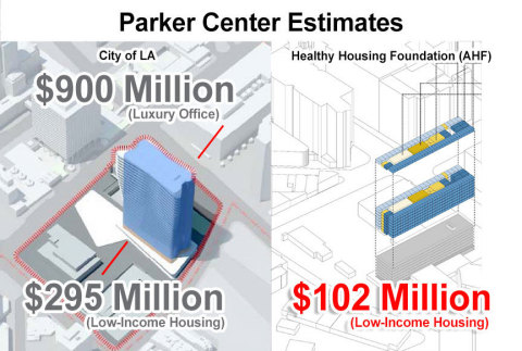 On the left: The city's rendering of a proposed $900 million project to demolish Parker Center and build a luxury office tower for city employees. The City of LA's Bureau of Engineering estimates a low-income housing conversion would cost a whopping $295 million. On the right: The Healthy Housing Foundation (AHF)'s rendering of a proposed renovation for low-income housing, estimated cost: $102 million. (Graphic: Business Wire)
