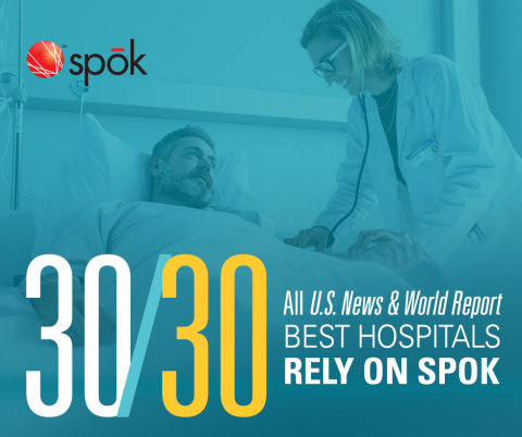 For the sixth consecutive year, top-ranked hospitals in the nation rely on Spok for smarter clinical communications to deliver exceptional patient care. (Graphic: Spok, Inc.)