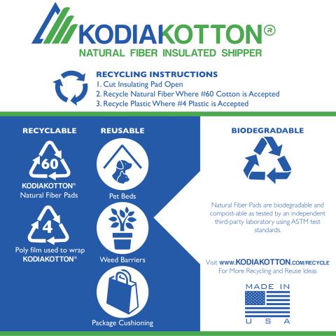 How to recycle and reuse KODIAKOTTON (courtesy of KODIAKOOLER).