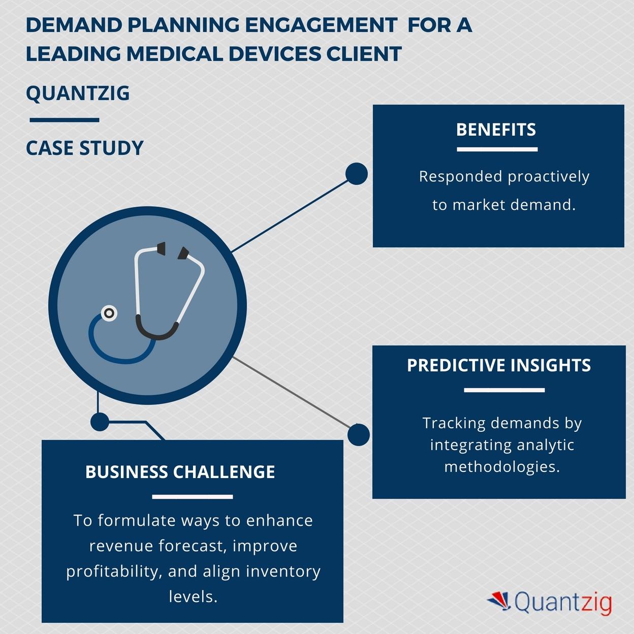 Demand Planning Engagement for a Medical Device Manufacturer Helped