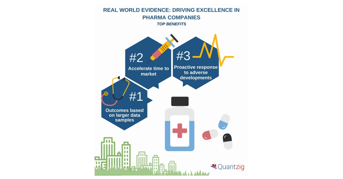 Top Benefits of Real World Evidence for Pharma Companies - Request a