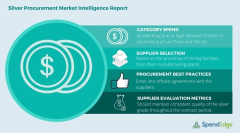 Global Silver Category - Procurement Market Intelligence Report (Graphic: Business Wire)