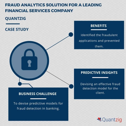 Fraud analytics solution for a financial services company helped devise the perfect solution for fra ...