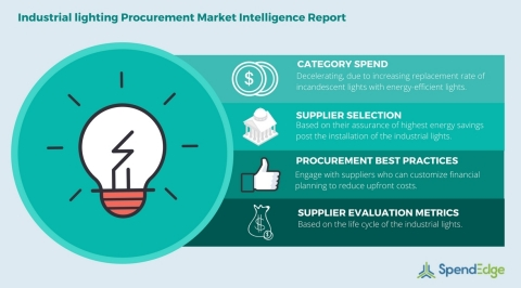 Global Industrial Lighting Category - Procurement Market Intelligence Report (Photo: Business Wire)