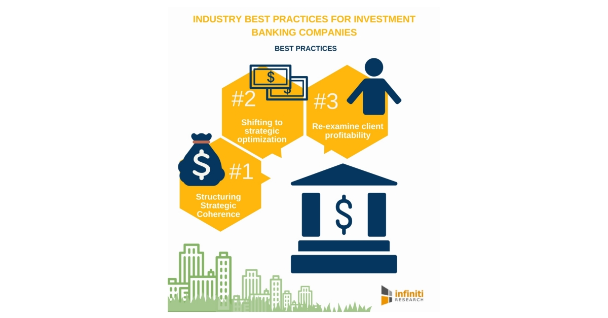 four best practices for investment banking companies infiniti