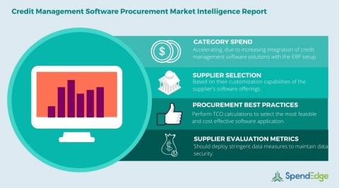 Global Credit Management Software Category - Procurement Market Intelligence Report. (Graphic: Busin ...