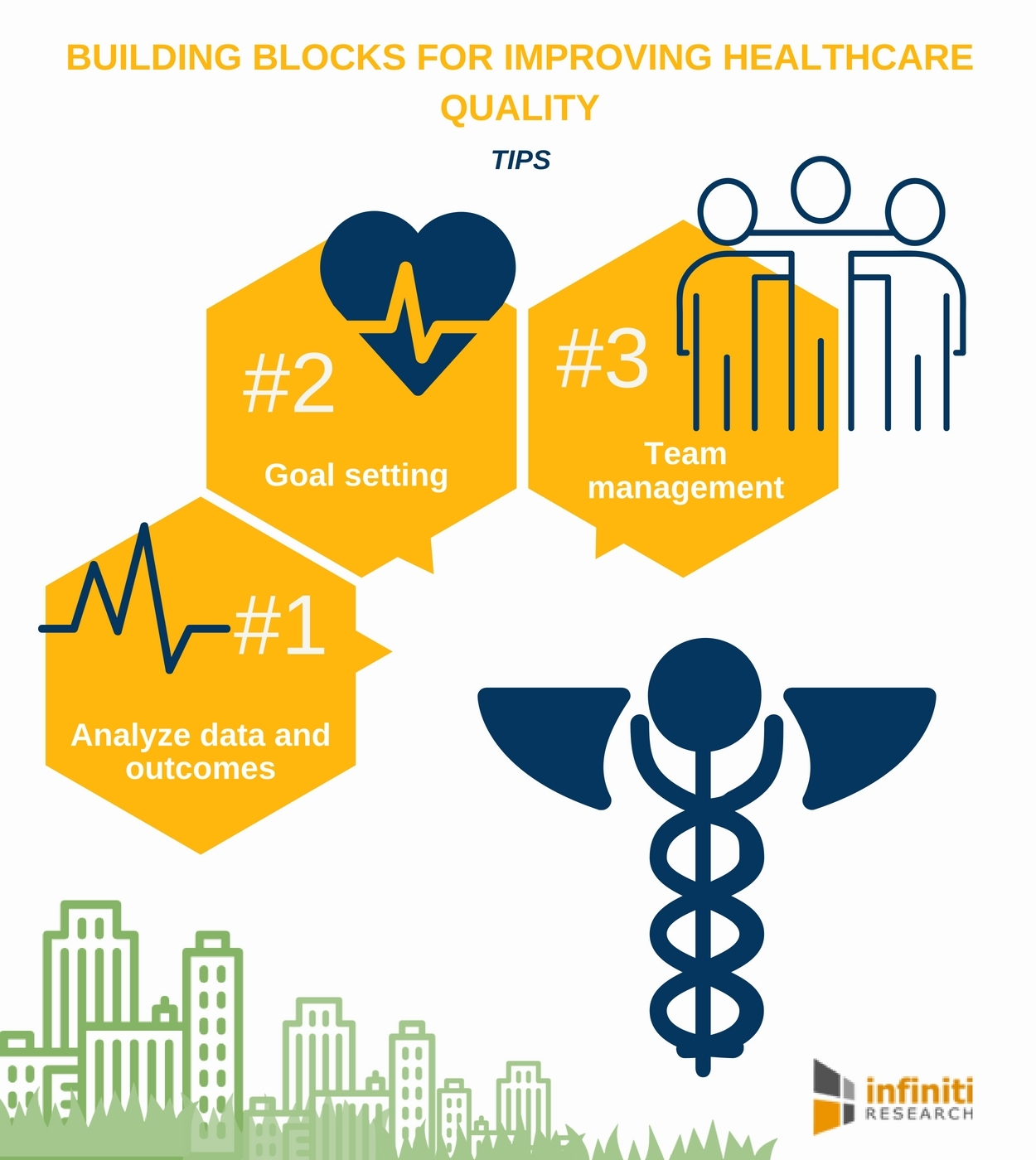 interesting healthcare quality improvement tips to improve patient