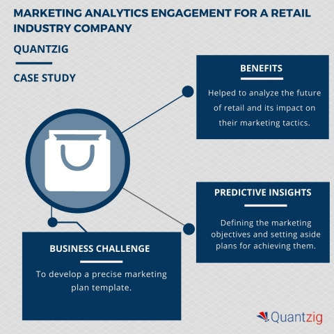 A leading retail company leveraged marketing analytics engagement to develop a marketing plan templa ...