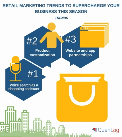 Retail Marketing Trends to Supercharge Your Business This Season. (Graphic: Business Wire)