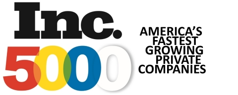 Selected for the second year in a row, Hawkins Point Partners' inclusion on the Inc. 5000 list of fa ...