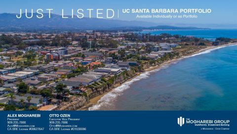 Just Listed | 100 Units in Santa Barbara, CA (Graphic: Business Wire)