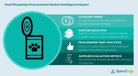 Global Feed Phosphate Category - Procurement Market Intelligence Report. (Graphic: Business Wire)