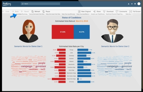 ZimGo Polling enables a virtual 24/7 town hall meeting. (Graphic: Business Wire)