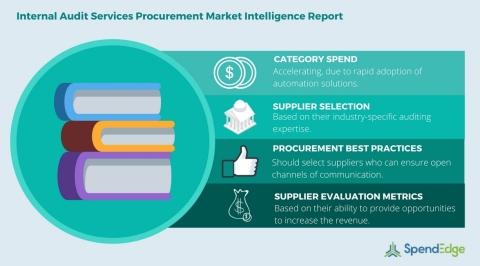Global Internal Audit Services Category - Procurement Market Intelligence Report. (Graphic: Business ...