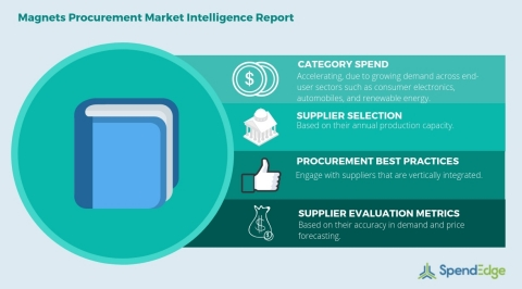 Global Magnets Category - Procurement Market Intelligence Report (Graphic: Business Wire)