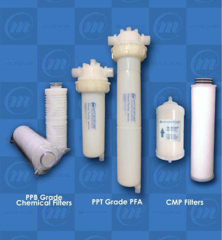 Figure 1: Mycropore Ultra High Purity Filters and Housing Products (Photo: Business Wire)
