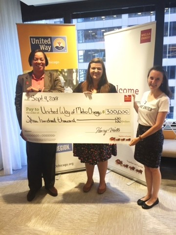 Monica Cole, North Region head for Wells Fargo Middle Market Banking, presents a $300,000 ceremonial check to United Way of Metro Chicago's Joanna Bossi, director of Corporate Partnerships, and Ashley Nicoson, corporate liaison, after announcing that the bank has doubled its commitment to organization's Neighborhood Initiative for the next three years. Wells Fargo's contribution targeting Chicago's Austin neighborhood totals $600,000. (Photo: Business Wire)