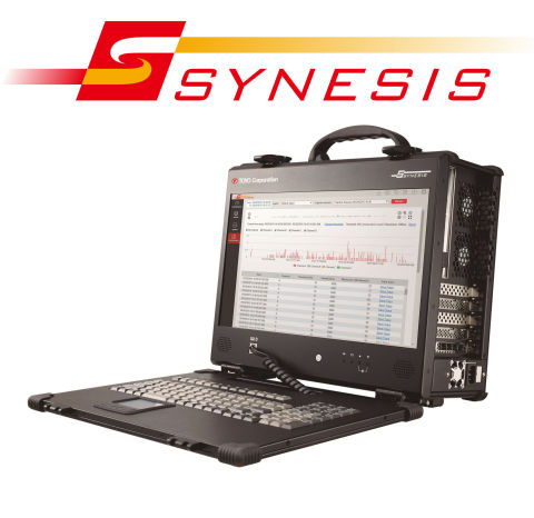 SYNESIS Portable 100G model (Graphic: Business Wire)