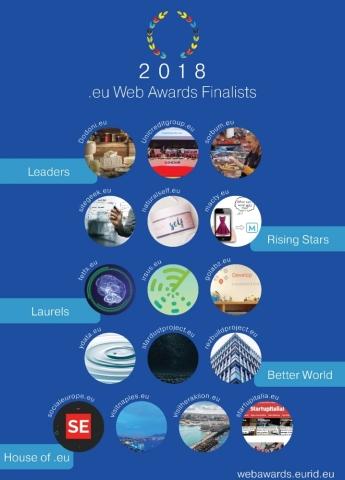 2018 .eu Web Awards Finalists. (Graphic: EURid)