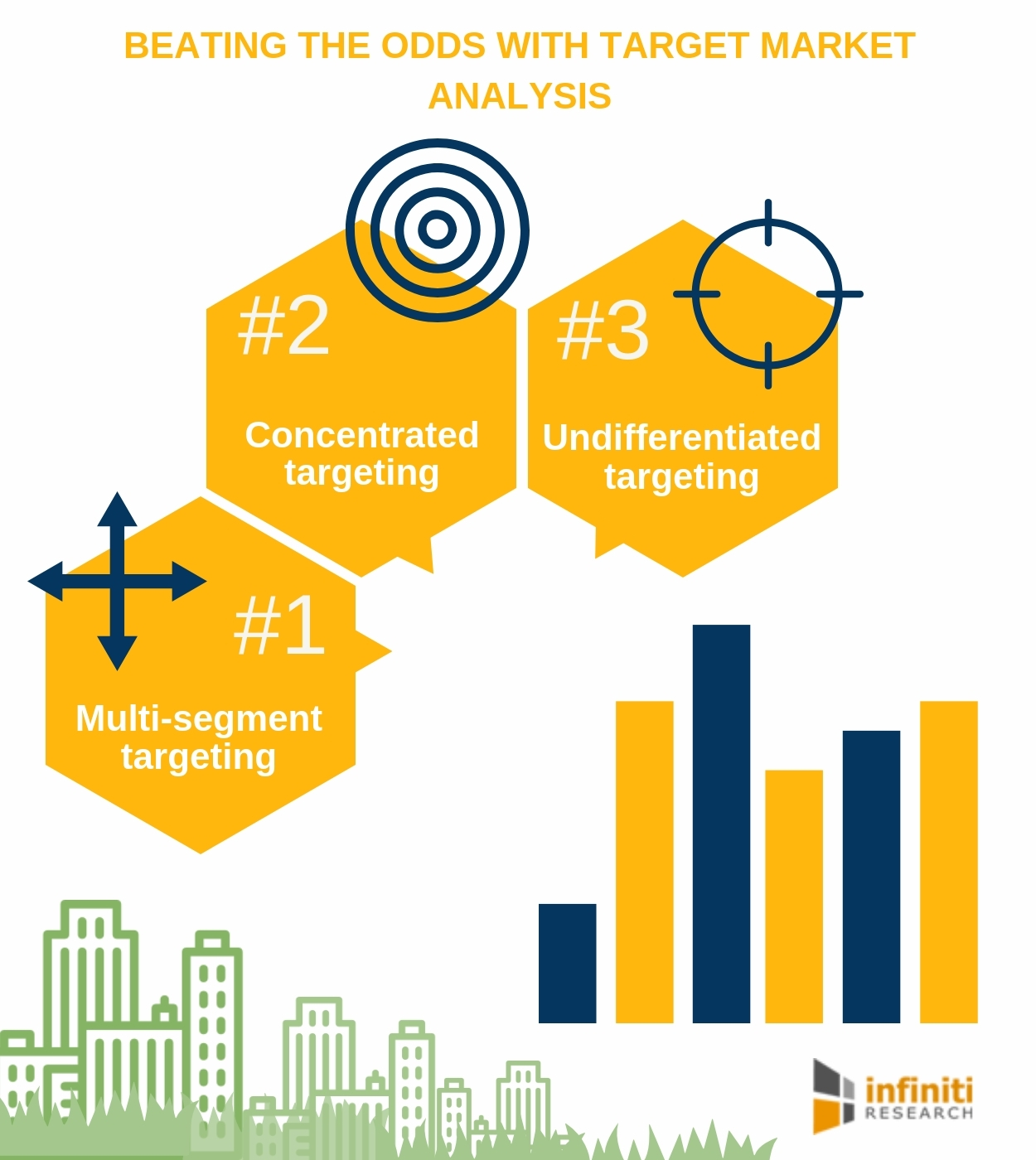 Infiniti Research Explores the Types of Target Market