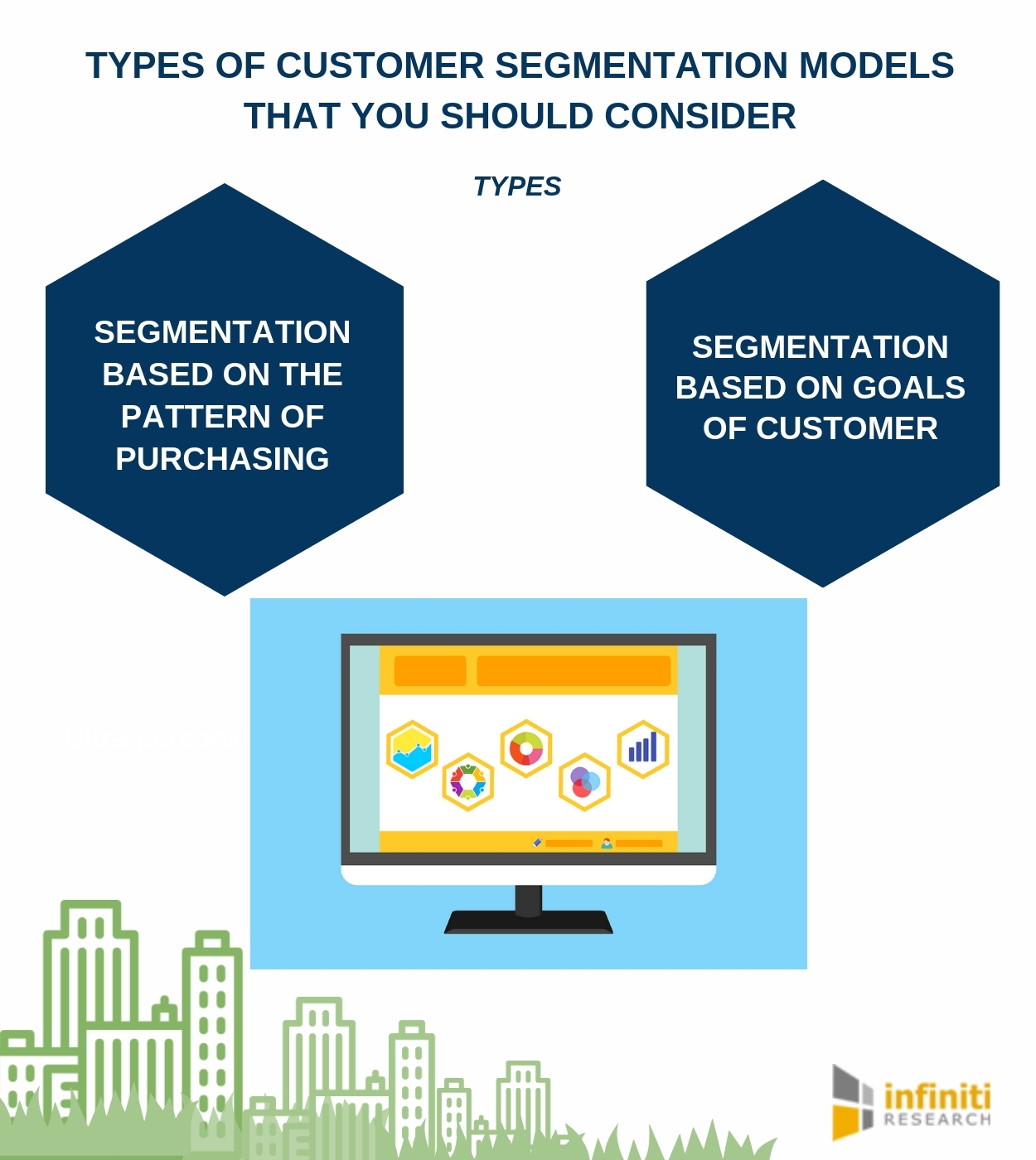 Infiniti Research Reveals the Types of Customer Segmentation Models ...