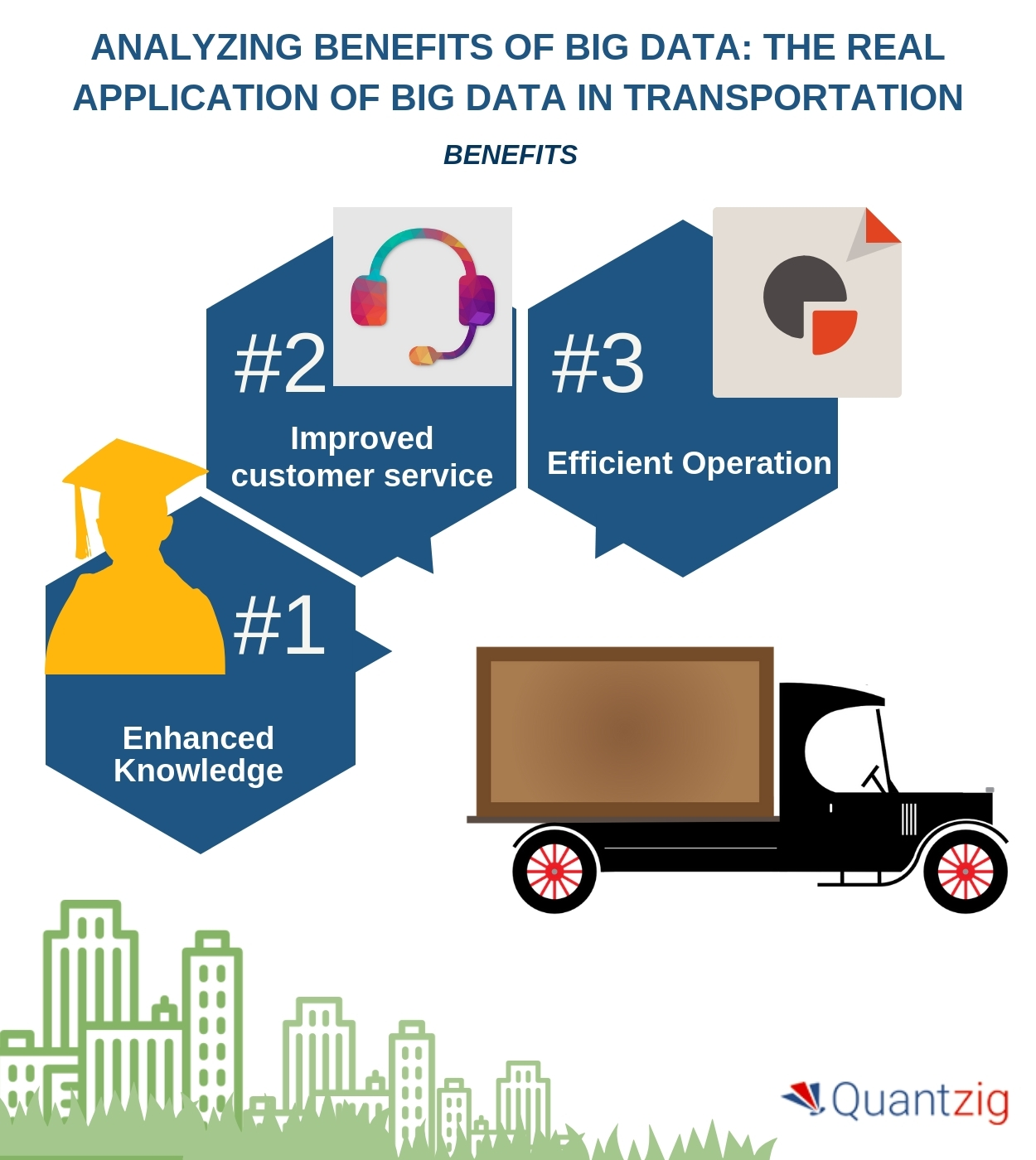 Top Benefits of Big Data in the Transportation Industry