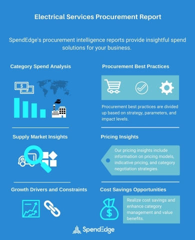 Electrical Services Market: Electrical Distribution, Electrical Services Provider, Supplier Market Ecosystem, Procurement Process Insights, Cost-benefit Analysis, and Spend Growth Data Now Available from SpendEdge (Graphic: Business Wire)