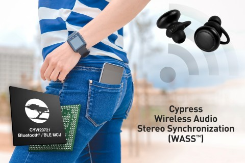 Pictured is Cypress' WASS Bluetooth audio solution that brings leading-edge performance to wireless earbuds and hearables. (Graphic: Business Wire)