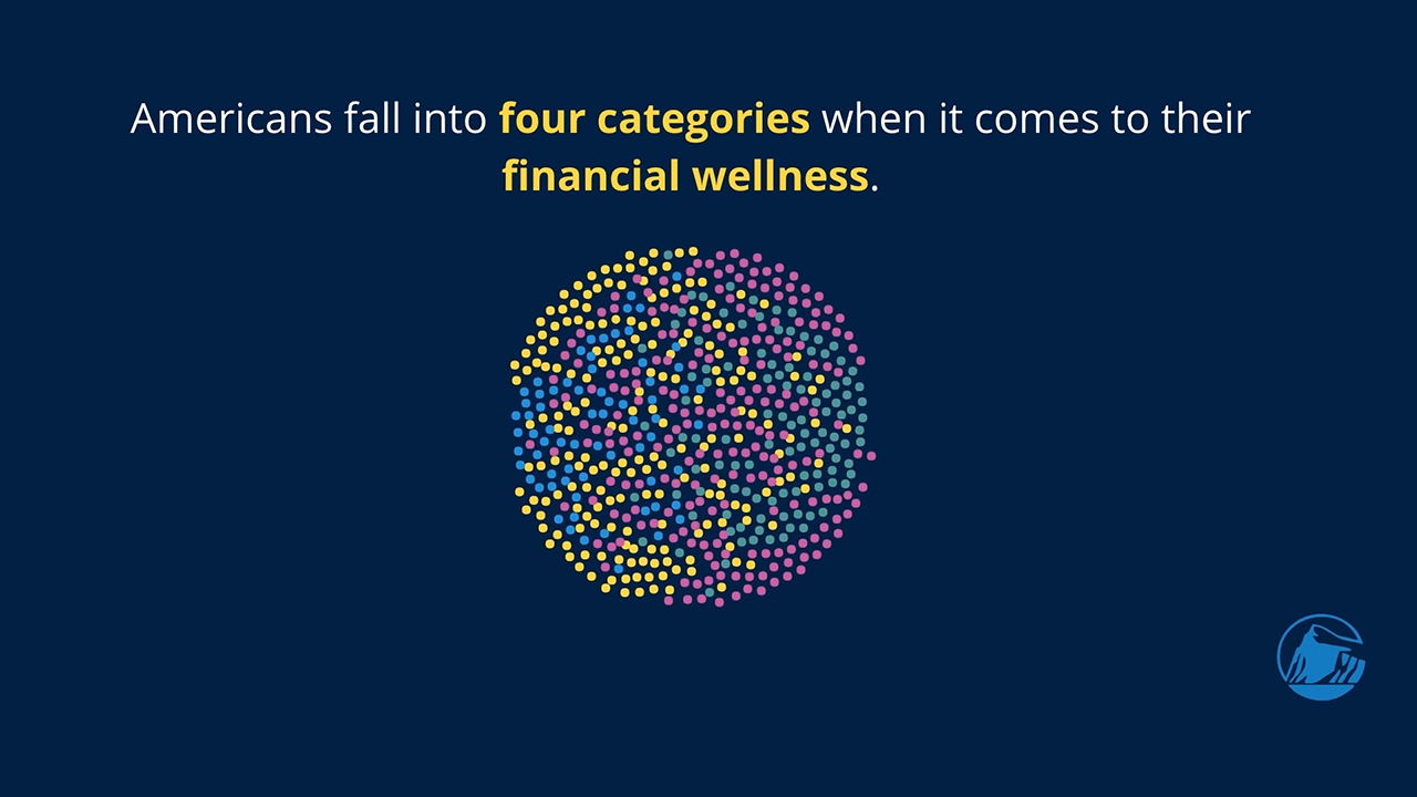 Prudential's first-ever Financial Wellness Census reveals a nation almost evenly split between those who believe they are financially healthy and those who are struggling.