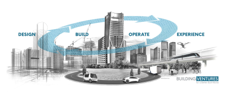 Building Ventures for a Better Built World (Graphic: Business Wire)