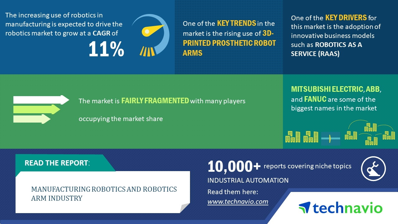 Manufacturing Robotics Market Growth Forecast| Are Robots