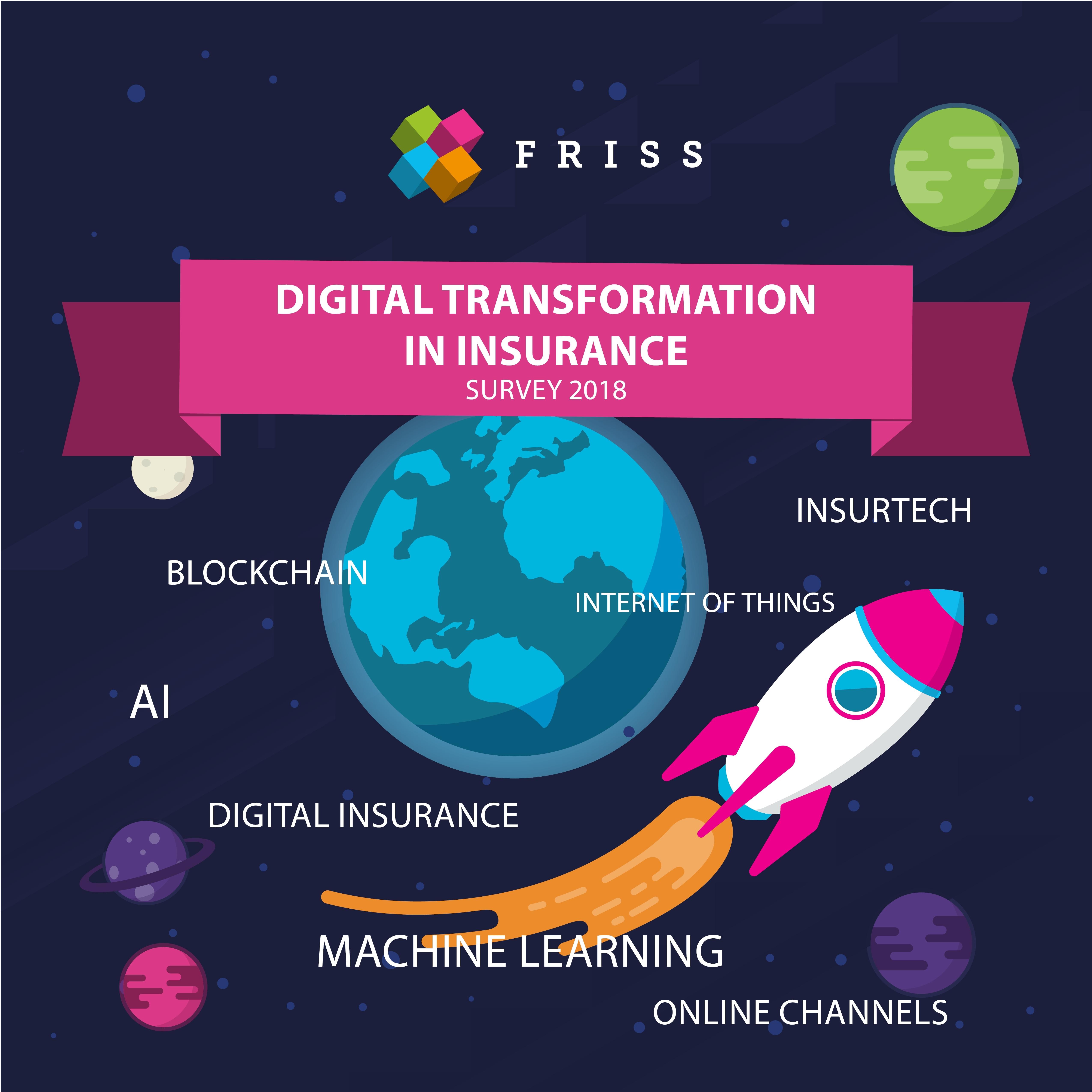 friss survey reveals big bang of digital transformation in insurance